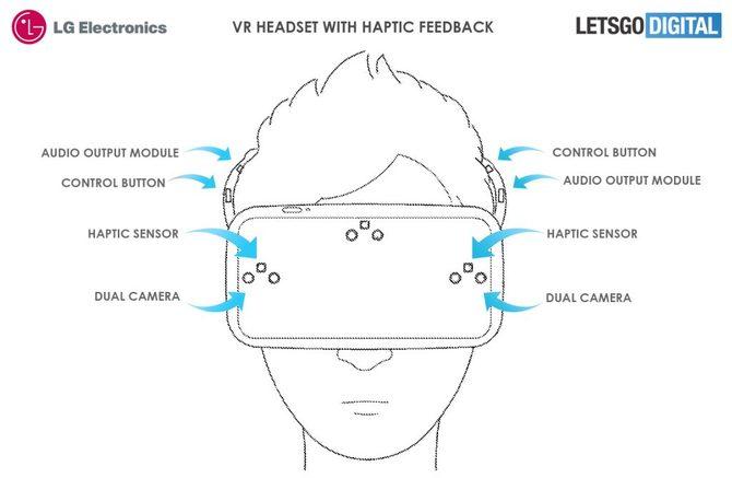 Nowy headset VR od LG o 6 kamerach i mocno rozwiniętej haptyce [2]