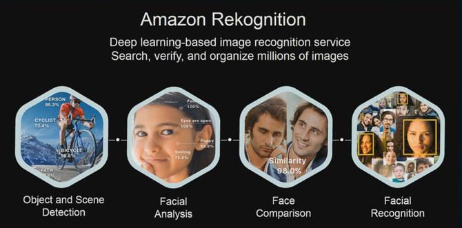 Google nie będzie sprzedawać technologii rozpoznawania twarzy [1]