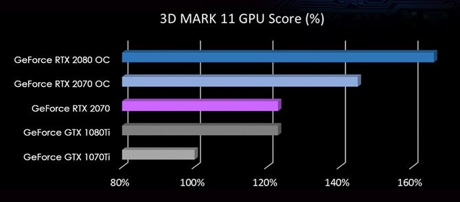 NVIDIA GeForce RTX 20x0 MXM - specyfikacja układów do laptopów [3]