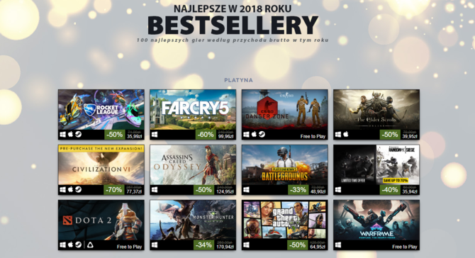 Bestsellery Steam 2018: mikrotransakcje przebiły Assassin's Creed [2]