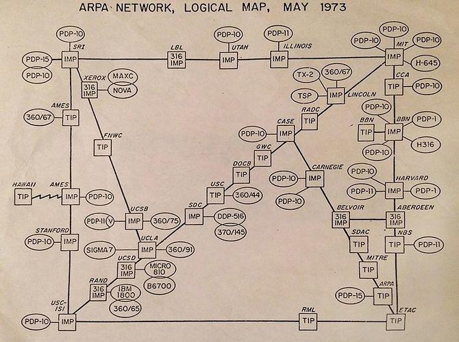 Zmarł dr Lawrence Roberts - twórca ARPANET, prekursor Internetu  [2]