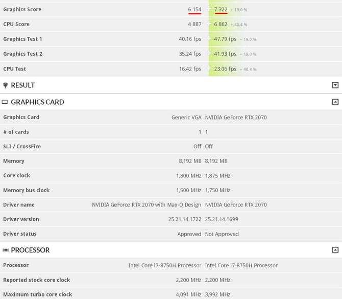 NVIDIA GeForce RTX 2070 Mobile (Max-Q) - pierwsze wyniki 3DMark [2]