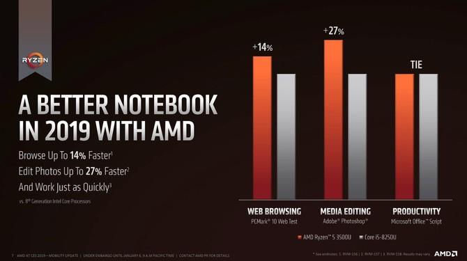 Ryzen 5 3500U i Ryzen 7 3700U - nowe APU dla lekkich laptopów [4]