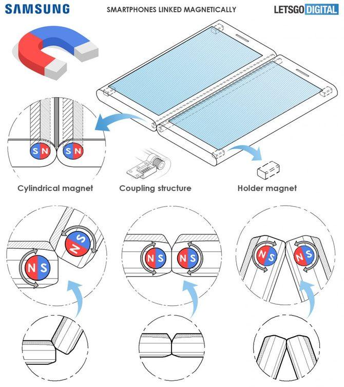 Nowy patent Samsunga: dwa smartfony dzielące jeden wyświetlacz [4]