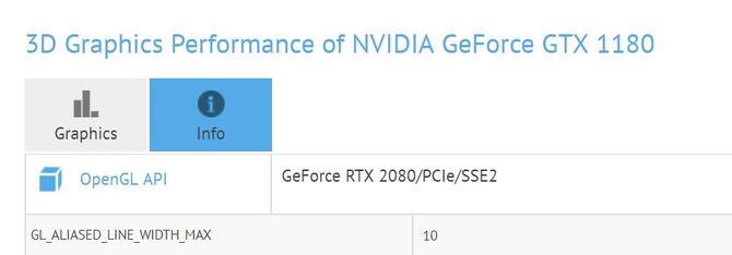 NVIDIA GeForce GTX 1180 w GFXBench. Będą okrojone Turingi?  [1]
