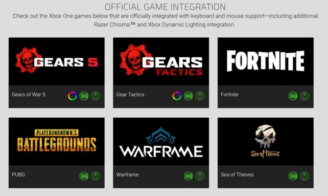 Razer Turret dla Xbox One w sprzedaży. Jest  kompatybilny z Gears 5 [3]