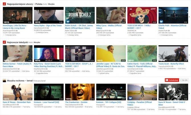 YouTube polecał dziwne i niespodziewane treści użytkownikom [2]