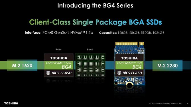 Toshiba BG4 - Niewielkie, acz pojemne nośniki M.2 NVMe PCIe [2]