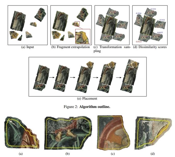 Algorytm komputerowy pomaga układać zniszczone freski [1]
