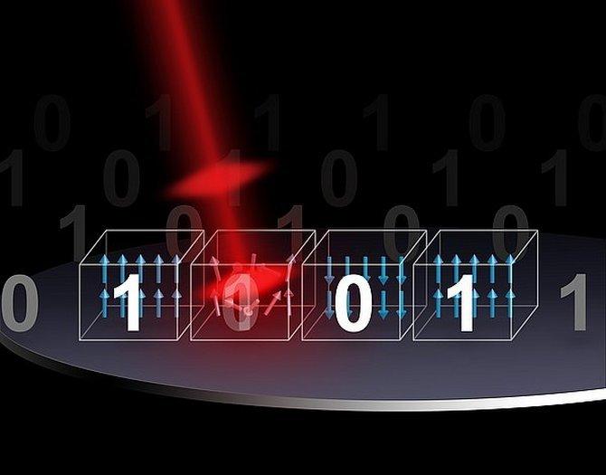 Pamięć fotoniczna coraz bliżej dzięki naukowcom z Holandii  [3]