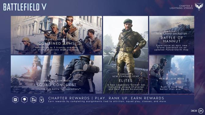EA zapowiada dużą aktualizację Battlefield V: Uderzenie Pioruna [1]