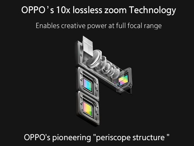 OPPO zapowiedział smartfona z 10 krotnym zoomem optycznym! [3]