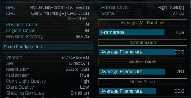 NVIDIA GeForce GTX 1660 Ti - Wydajność w Ashes of The Singularity [2]