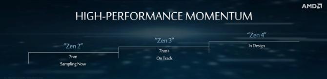AMD może podzielić produkcję w 5 nm pomiędzy TSMC i Samsunga [2]