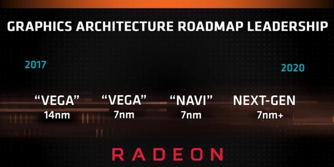 AMD Navi - Kart nie zobaczymy przynajmniej do października  [1]