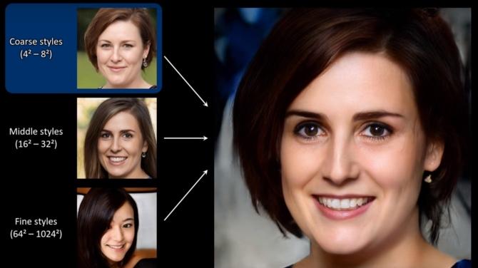 Strona do generowania twarzy wykorzystująca NVIDIA StyleGAN  [1]
