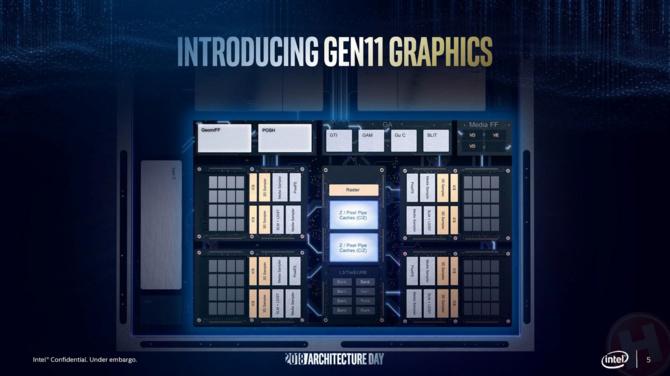 Intel Gen11 - prezentacja nowych iGPU na GDC 2019 [2]
