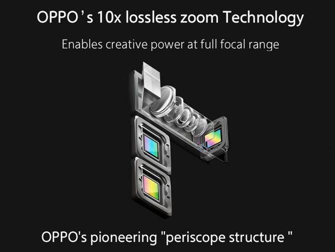 Tak działa działa smartfon OPPO z 10 krotnym zoomem optycznym [1]