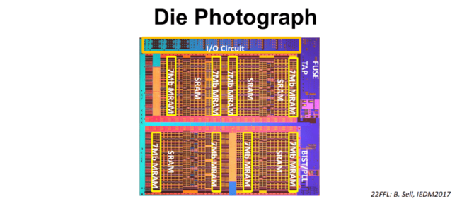 Intel gotowy do produkcji pamięci MRAM w technologii FinFET [1]