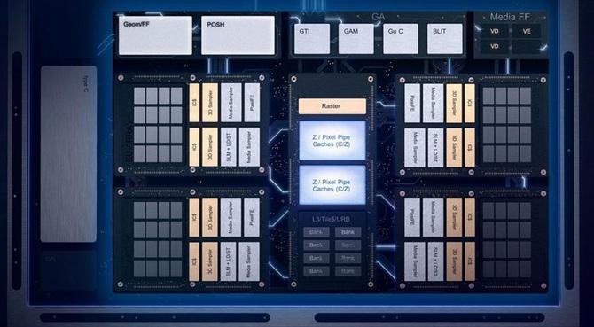 Intel Iris Plus Graphics 940 - porównanie z Radeon Vega 10 i Vega 11 [1]