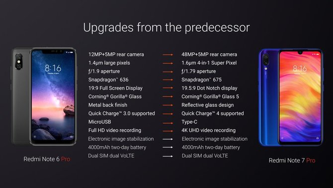 Redmi Note 7 Pro - Xiaomi ujawnia kolejnego hitowego średniaka [3]