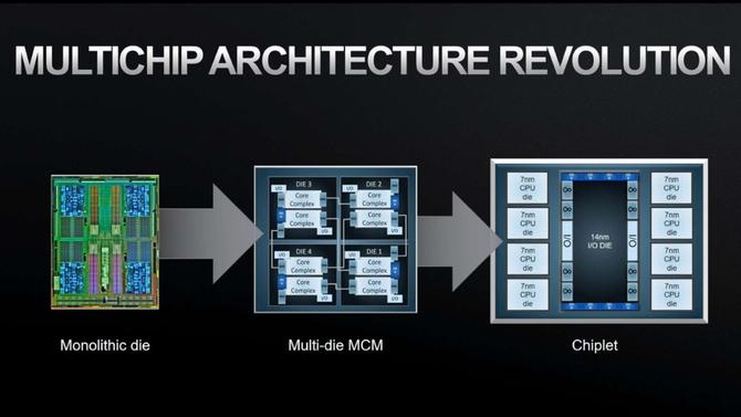AMD: przyszłość procesorów to wciąż krzem, a nie grafen [1]
