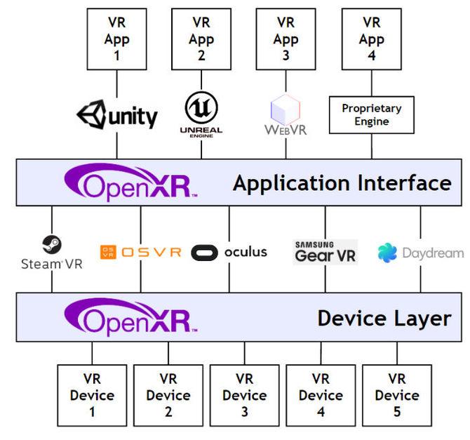 Microsoft wydał środowisko uruchomieniowe dla OpenXR [2]