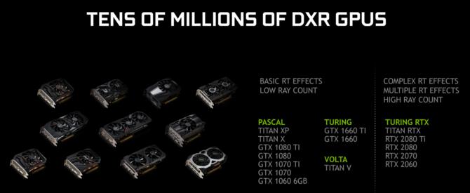Ray Tracing niebawem także na kartach GeForce GTX Pascal [3]