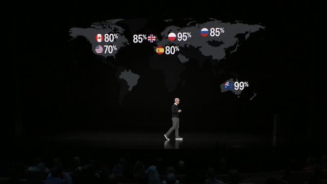 Co zaproponuje Apple Card, czyli tytanowa karta kredytowa? [3]