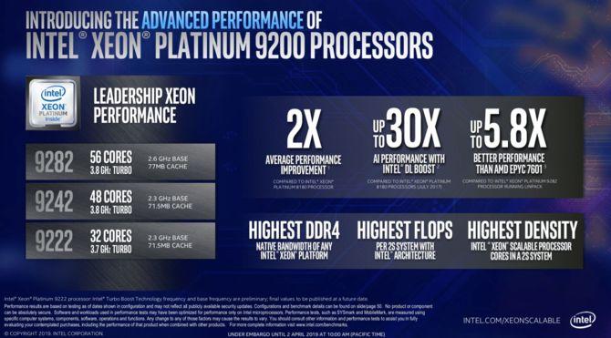 Xeon Platinum 9200 - serwerowe CPU do 56 rdzeni i 112 wątków [2]