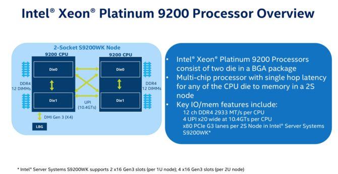 Xeon Platinum 9200 - serwerowe CPU do 56 rdzeni i 112 wątków [3]