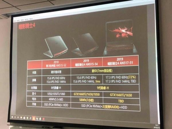 Nowe informacje o notebookach Acer Nitro z kartami GTX 1600 [3]