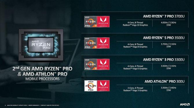 AMD: Mobilne procesory drugiej generacji Ryzen Pro i Athlon Pro [3]