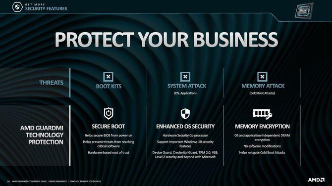 AMD: Mobilne procesory drugiej generacji Ryzen Pro i Athlon Pro [4]