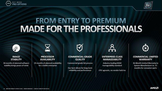 AMD: Mobilne procesory drugiej generacji Ryzen Pro i Athlon Pro [5]