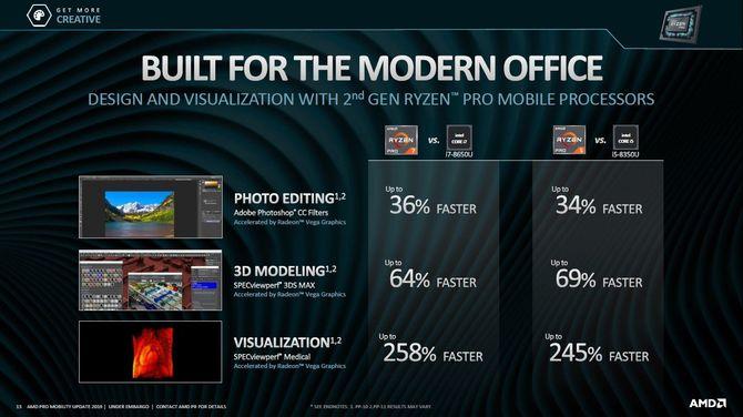 AMD: Mobilne procesory drugiej generacji Ryzen Pro i Athlon Pro [6]