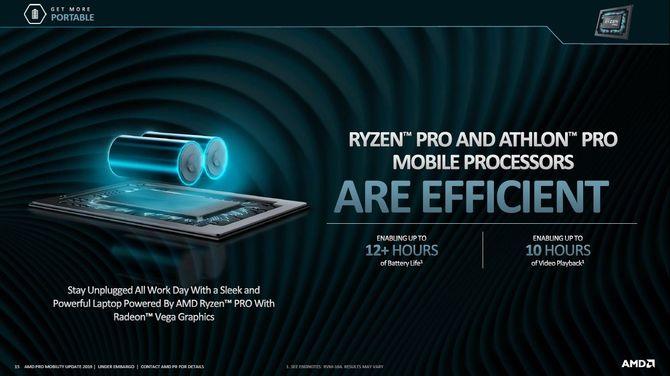 AMD: Mobilne procesory drugiej generacji Ryzen Pro i Athlon Pro [8]