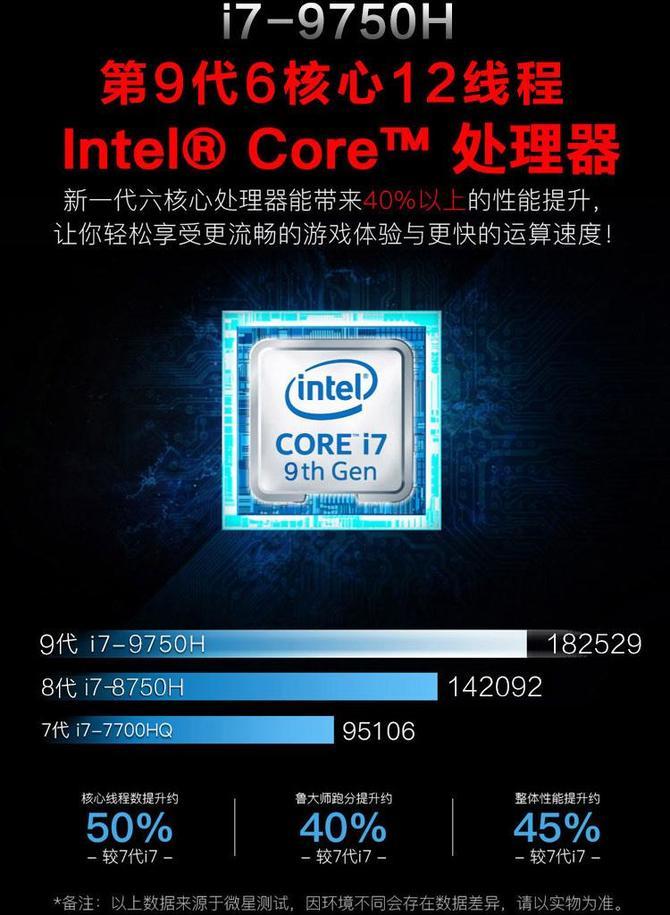 Intel Core i7-9750H rzekomo do 28% wydajniejszy od Core i7-8750H [2]