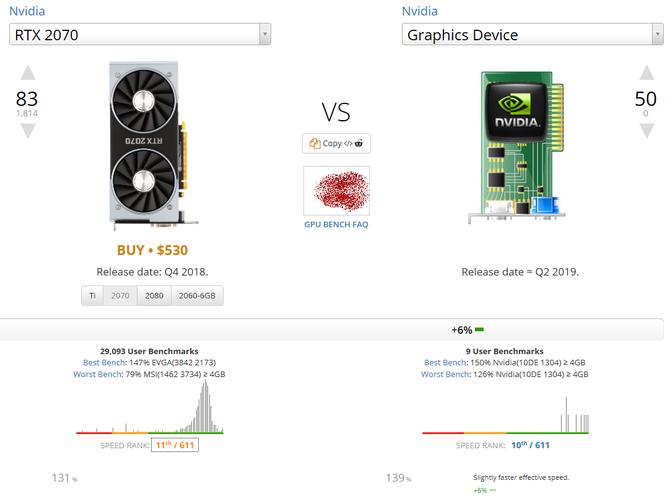 NVIDIA GeForce RTX 2070 Ti - nowa karta graficzna na horyzoncie? [2]