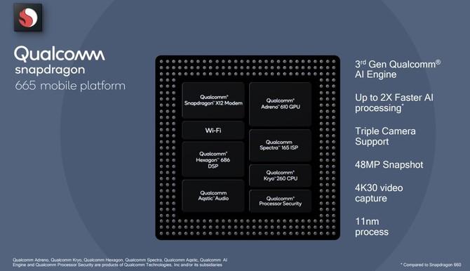 Qualcomm zapowiada nowe SoC: Snapdragon 665, 730 oraz 730G [3]