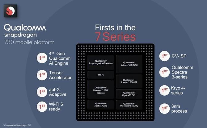 Qualcomm zapowiada nowe SoC: Snapdragon 665, 730 oraz 730G [4]