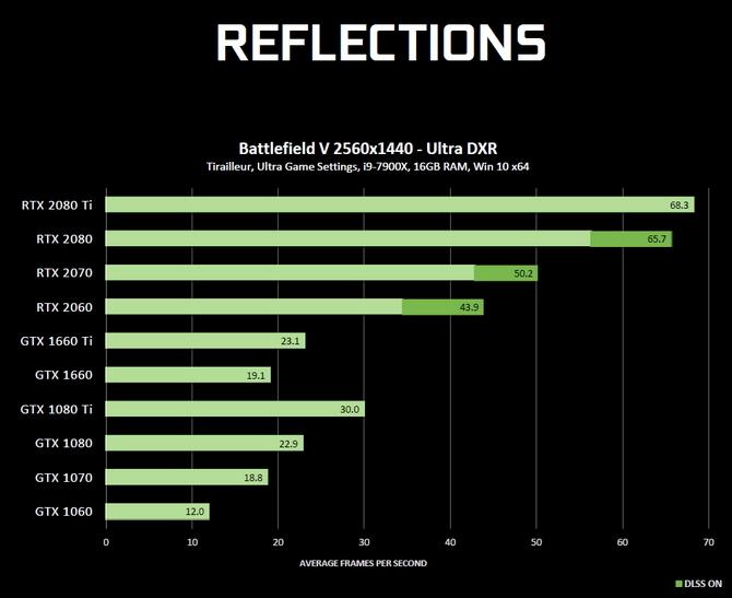 Ray tracing dla układów NVIDIA Pascal - wszystko co wiemy [2]