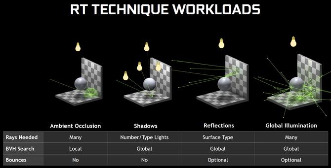 Ray tracing dla układów NVIDIA Pascal - wszystko co wiemy [8]
