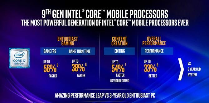 Intel Core 9 gen. dla laptopów - oficjalny debiut nowych układów [2]