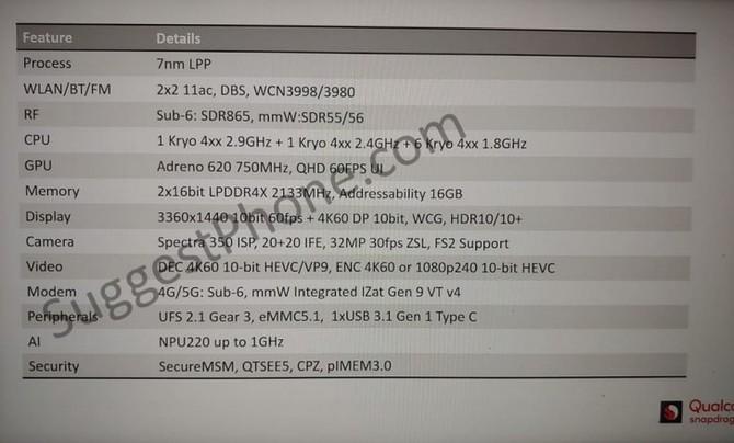 Qualcomm Snapdragon 735 - kolejny wydajny chip dla smartfonów [1]