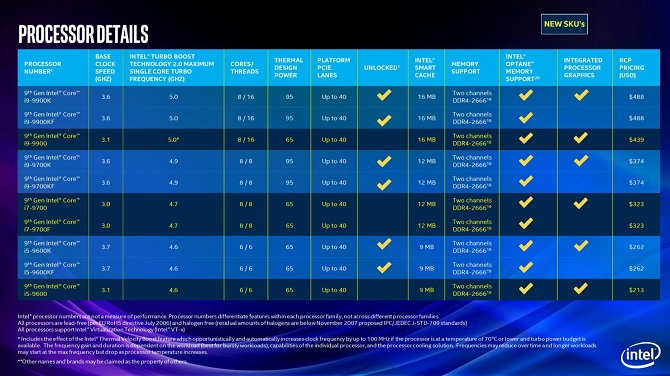 Procesory Intel Core 9. generacji - zaprezentowano nowe modele [nc2]