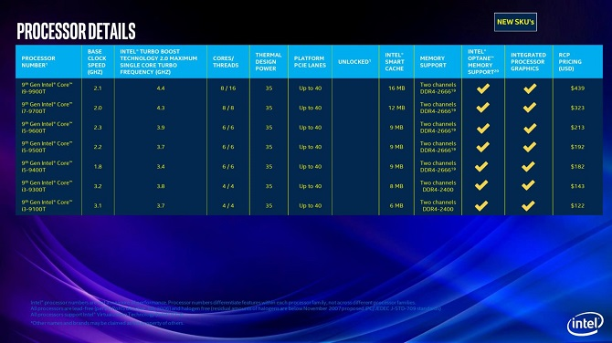 Procesory Intel Core 9. generacji - zaprezentowano nowe modele [nc4]