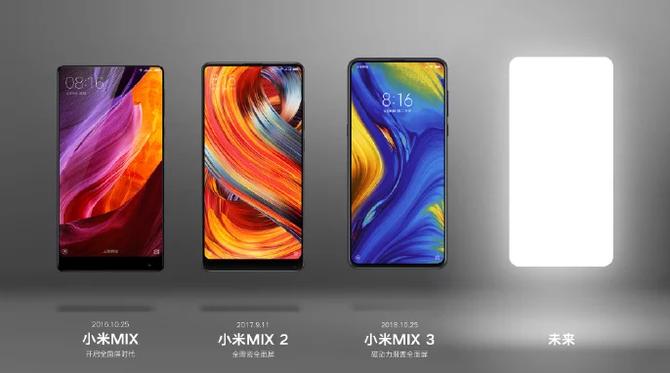 Xiaomi Mi Mix 4 nadchodzi? Wycieka specyfikacja flagowca [1]