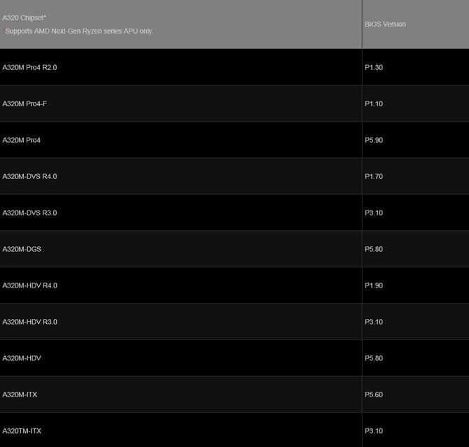 ASRock - lista płyt głównych gotowych na procesory Ryzen 3000 [1]
