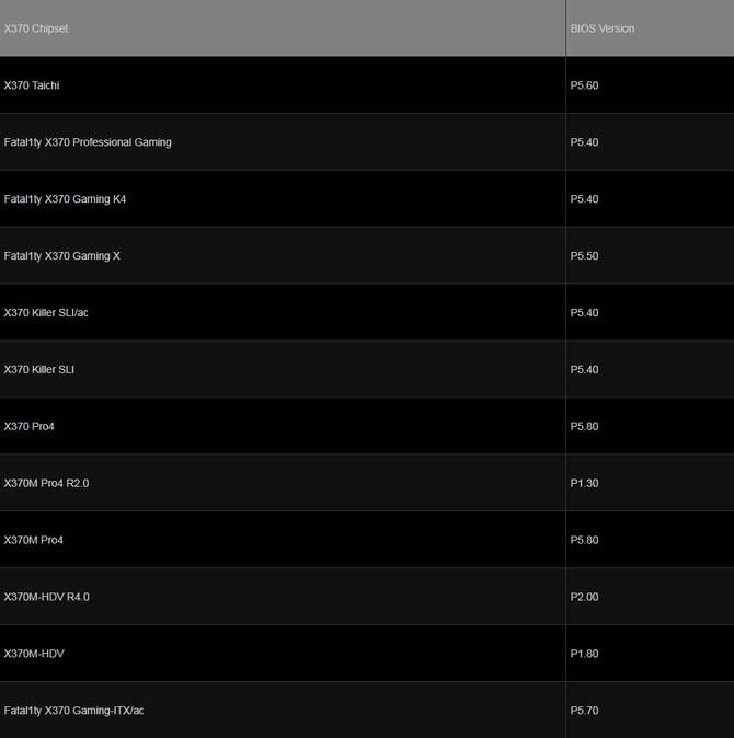 ASRock - lista płyt głównych gotowych na procesory Ryzen 3000 [5]
